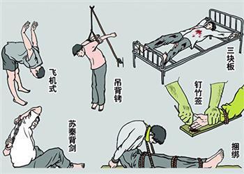 中共黑獄迫害法輪功學員所實施的種種酷刑